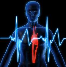 تپش قلب همراه با تنگی نفس